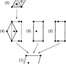 Constitutive modeling of some 2D crystals: Graphene, hexagonal BN, MoS2, WSe2 an...