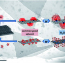 Colloidal stabilization of graphene sheets by ionizable amphiphilic block copoly...