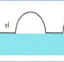 Graphene resting on substrate: closed form solutions for the perfect bonding and...