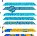 Compression behavior of simply-supported and fully embedded monolayer graphene: ...